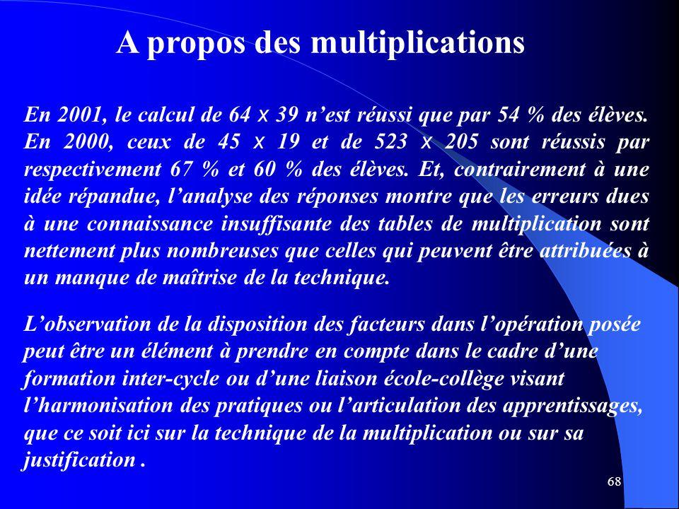 A propos des multiplications