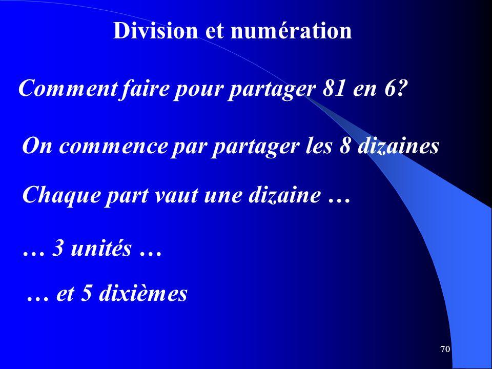 Division et numération