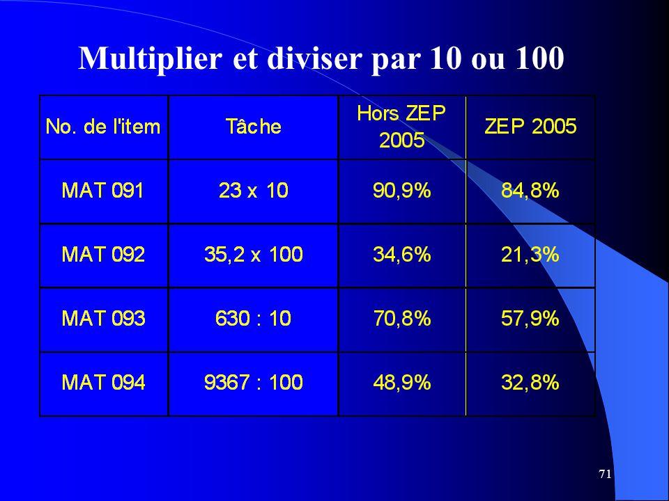 Multiplier et diviser par 10 ou 100