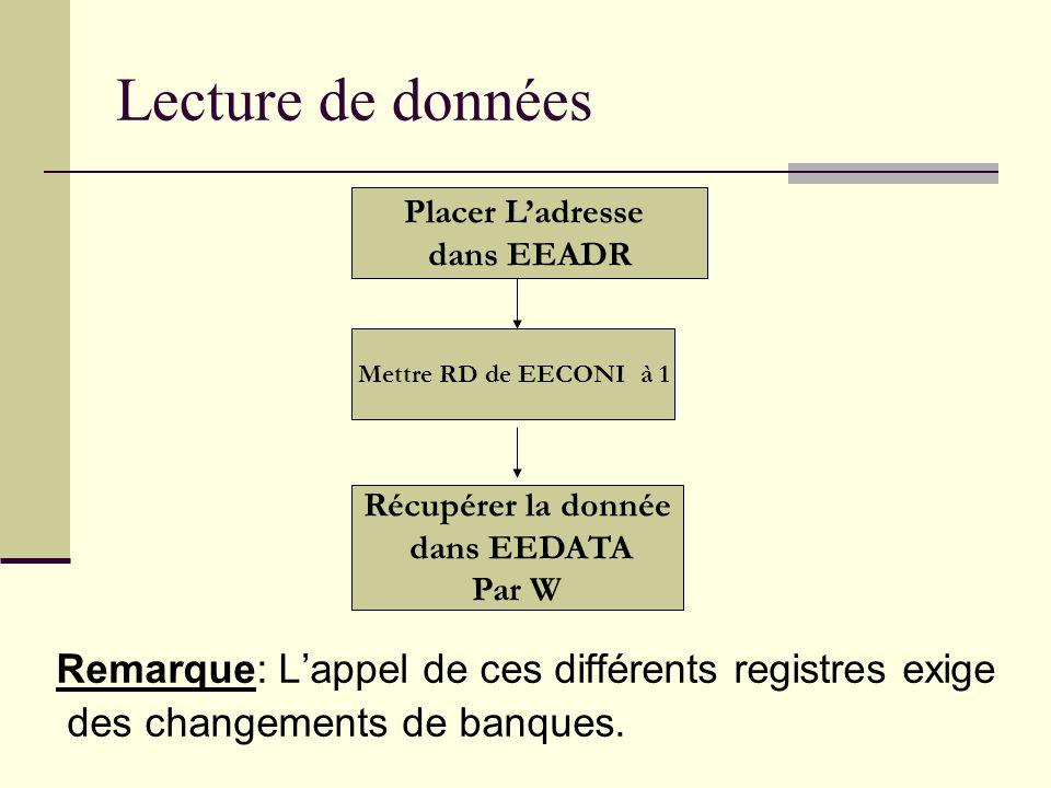 Lecture de données Remarque: L'appel de ces différents registres exige