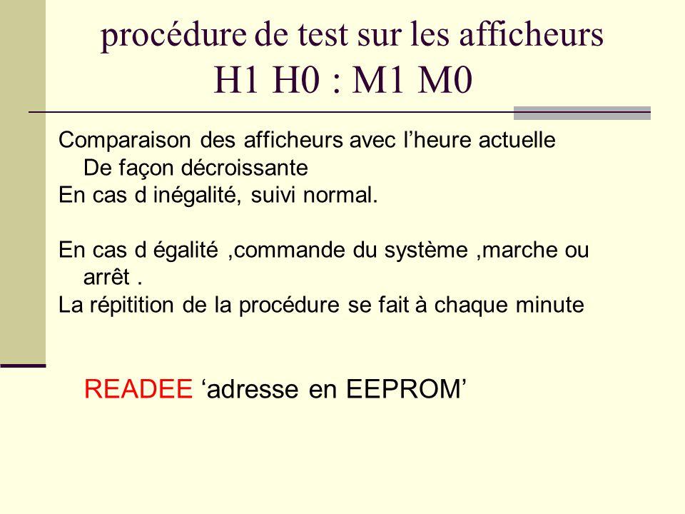 procédure de test sur les afficheurs H1 H0 : M1 M0