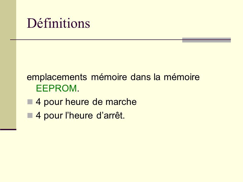 Définitions emplacements mémoire dans la mémoire EEPROM.