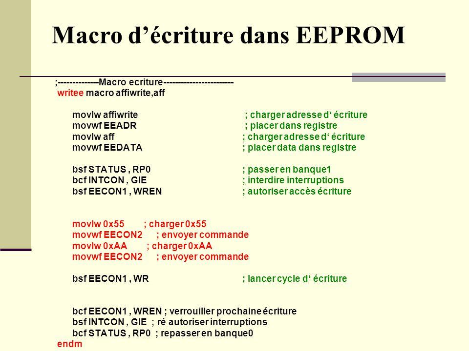 Macro d'écriture dans EEPROM