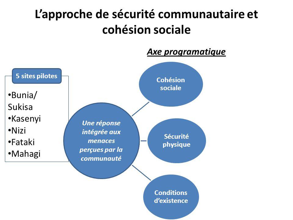 L'approche de sécurité communautaire et cohésion sociale