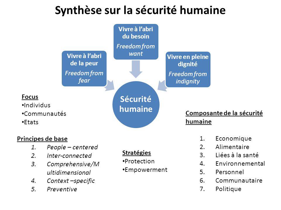 Synthèse sur la sécurité humaine