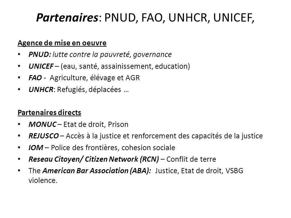 Partenaires: PNUD, FAO, UNHCR, UNICEF,
