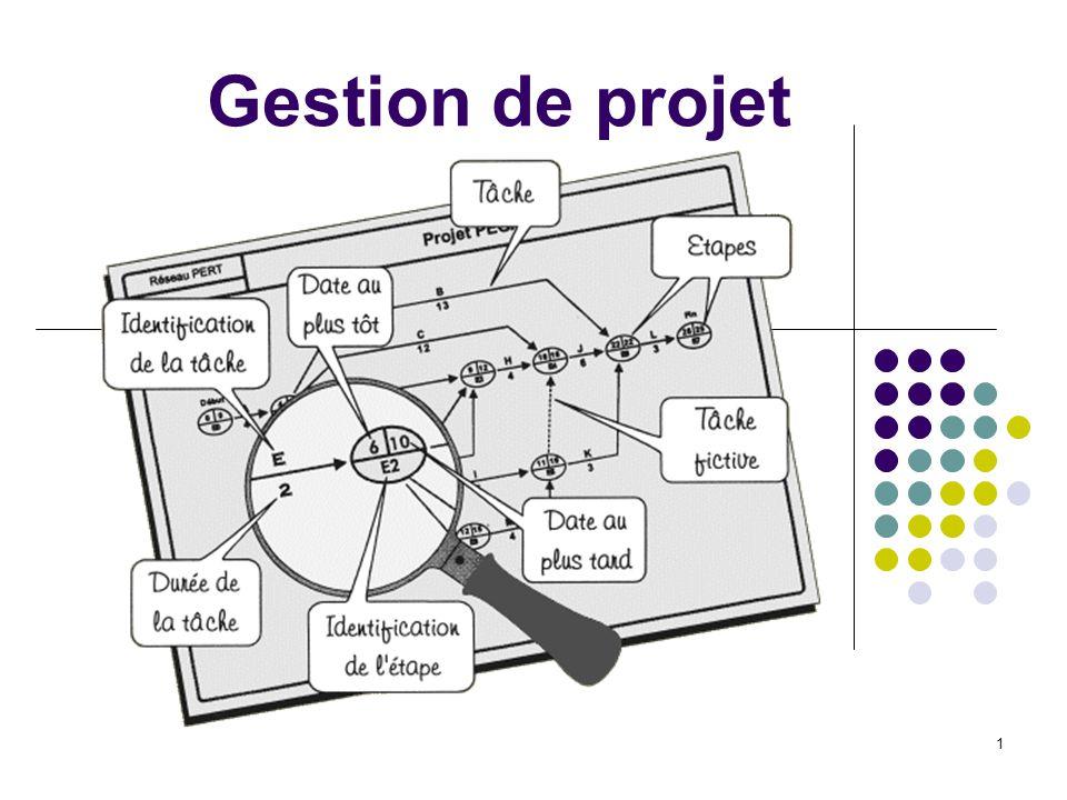 LTPICOF / STG GSI Gestion de projet