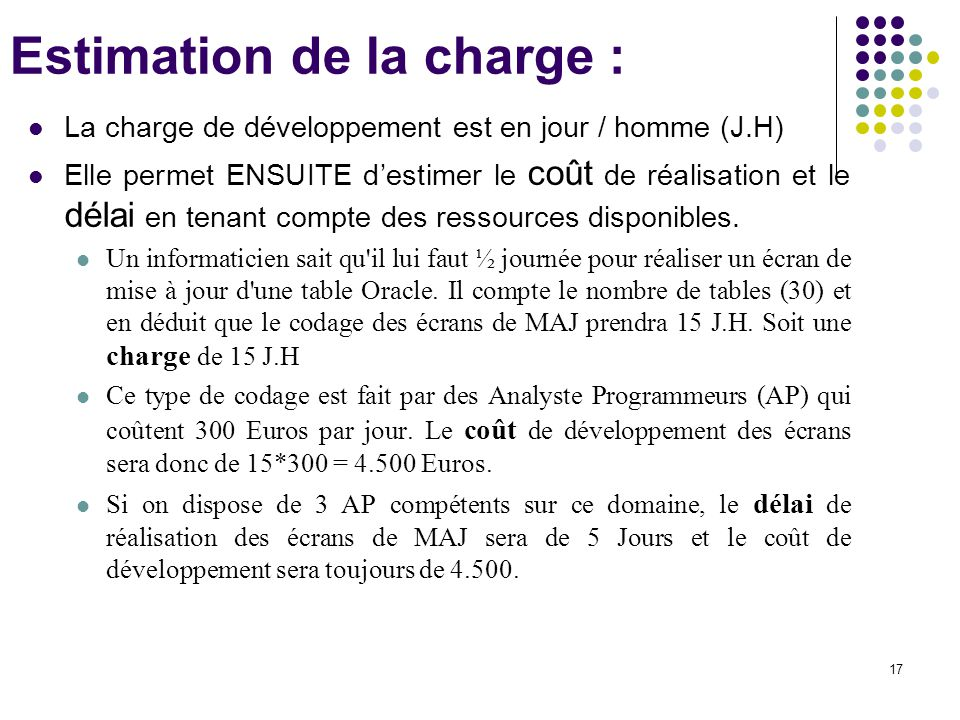 Estimation de la charge :