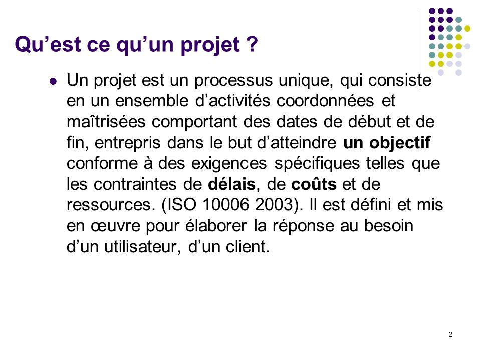 LTPICOF / STG GSI Qu'est ce qu'un projet