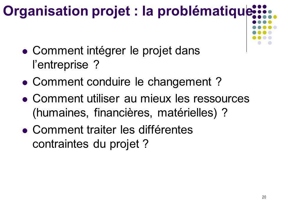 Organisation projet : la problématique