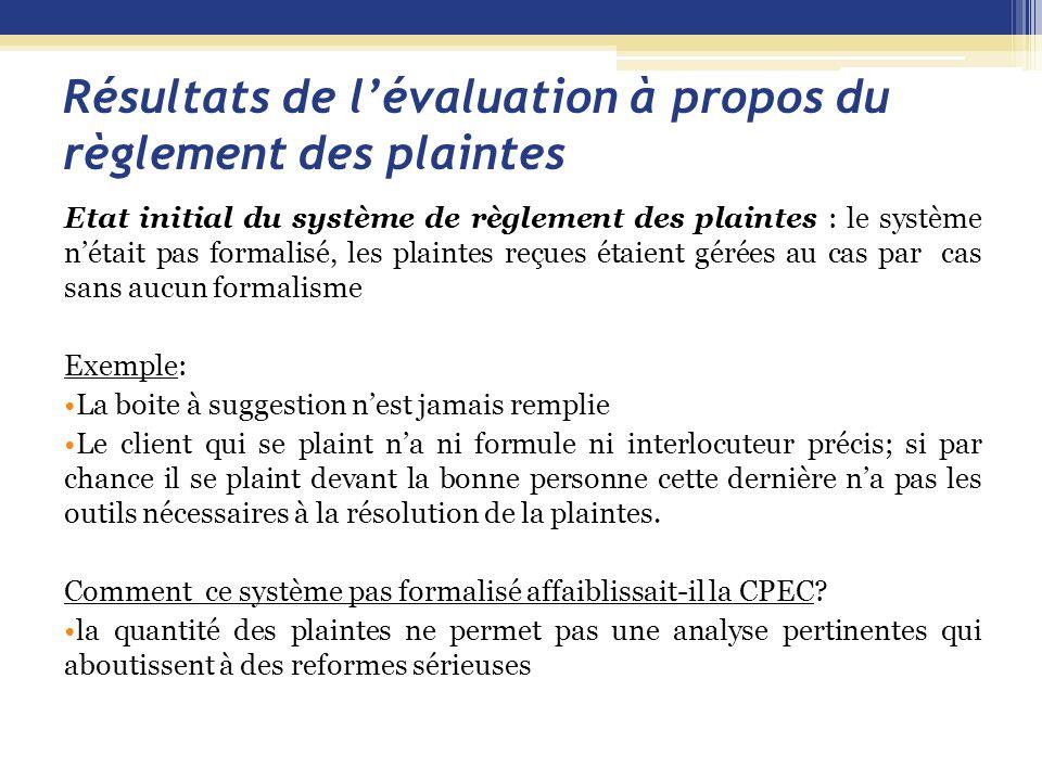 Résultats de l'évaluation à propos du règlement des plaintes