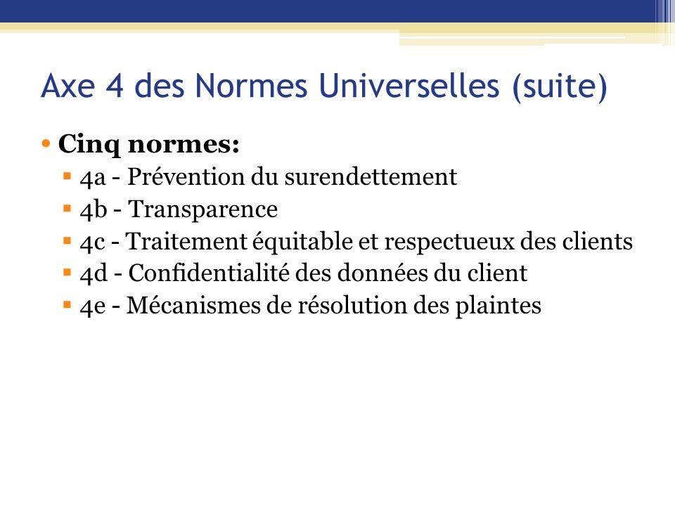 Axe 4 des Normes Universelles (suite)