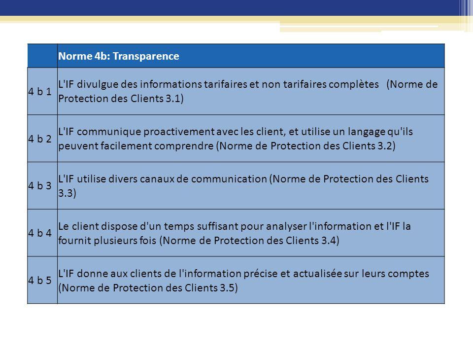 Norme 4b: Transparence. 4 b 1. L IF divulgue des informations tarifaires et non tarifaires complètes (Norme de Protection des Clients 3.1)