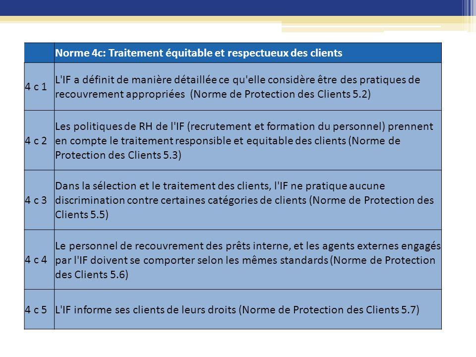 Norme 4c: Traitement équitable et respectueux des clients. 4 c 1.