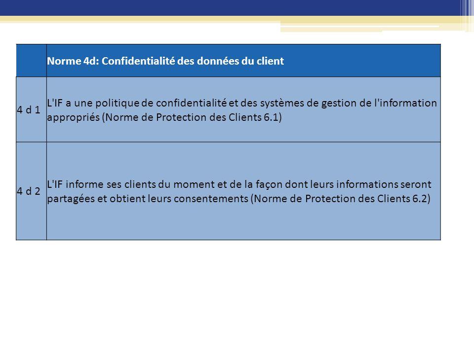 Norme 4d: Confidentialité des données du client. 4 d 1.