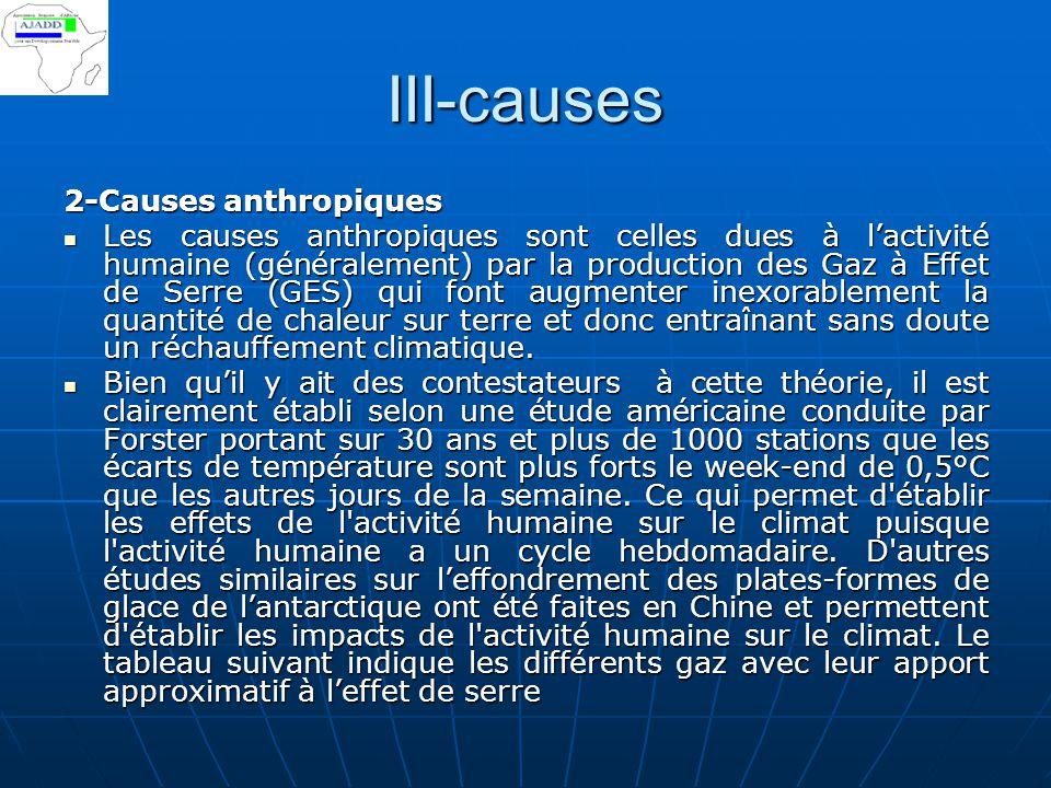 III-causes 2-Causes anthropiques