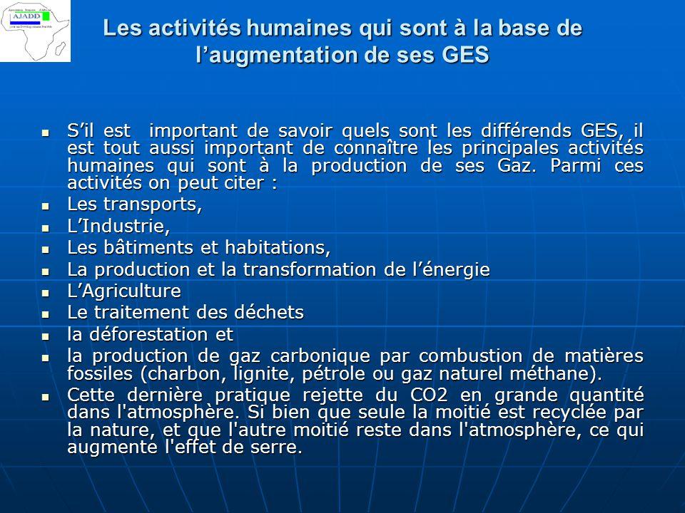 Les activités humaines qui sont à la base de l'augmentation de ses GES