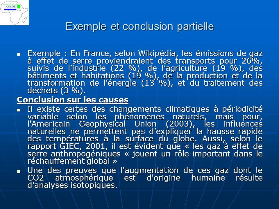 Exemple et conclusion partielle