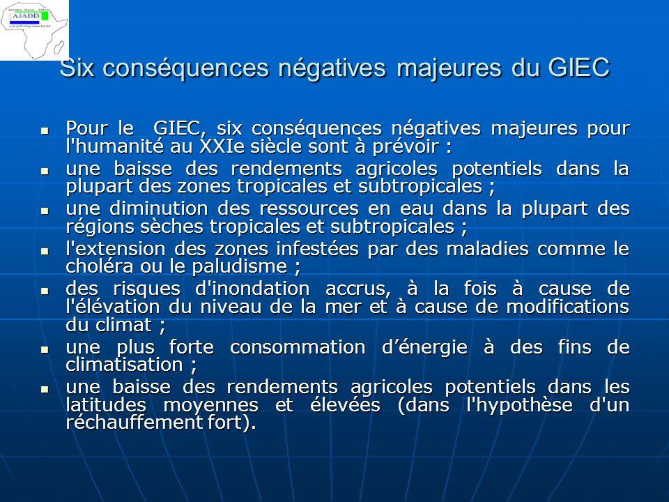 Six conséquences négatives majeures du GIEC