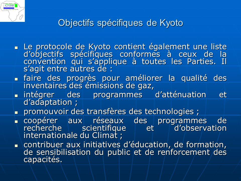 Objectifs spécifiques de Kyoto