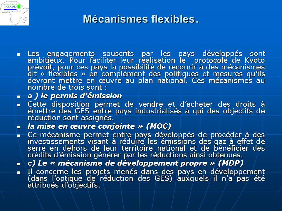 Mécanismes flexibles.