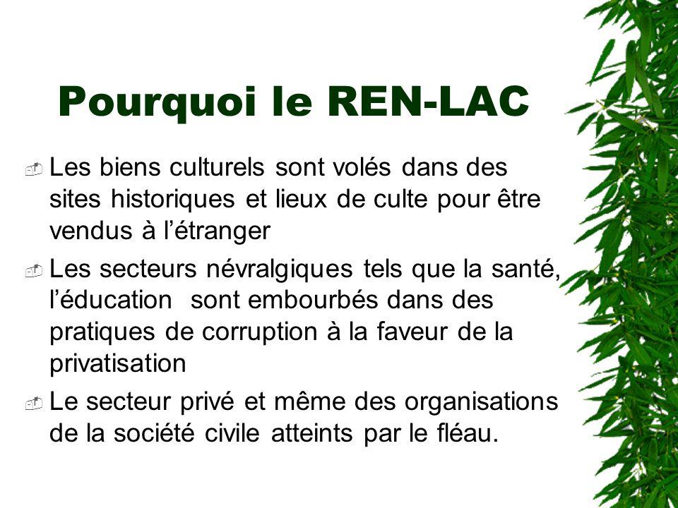 Pourquoi le REN-LAC Les biens culturels sont volés dans des sites historiques et lieux de culte pour être vendus à l'étranger.