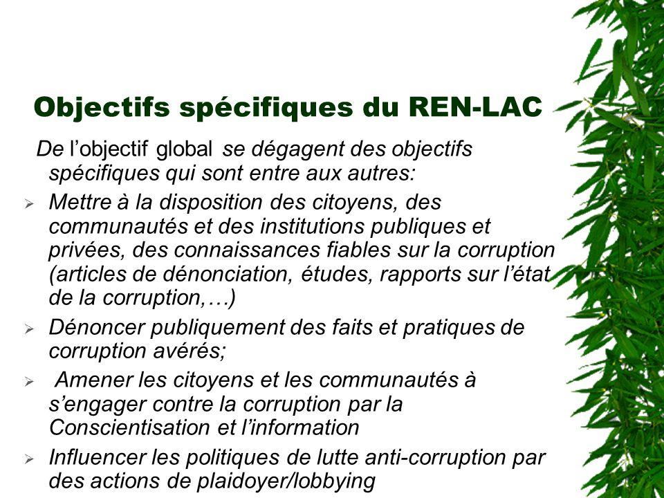 Objectifs spécifiques du REN-LAC