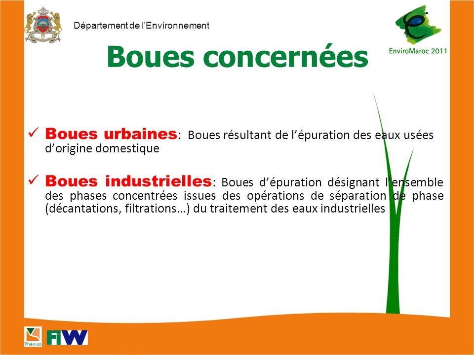 Boues concernées Boues urbaines: Boues résultant de l'épuration des eaux usées d'origine domestique.