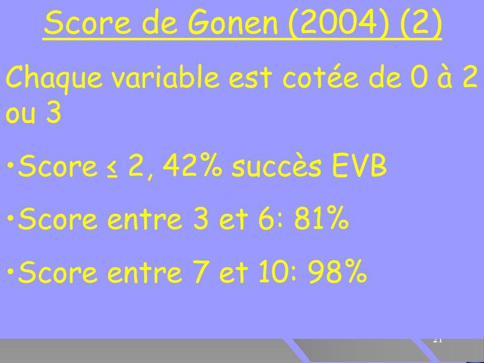 Score de Gonen (2004) (2) Chaque variable est cotée de 0 à 2 ou 3