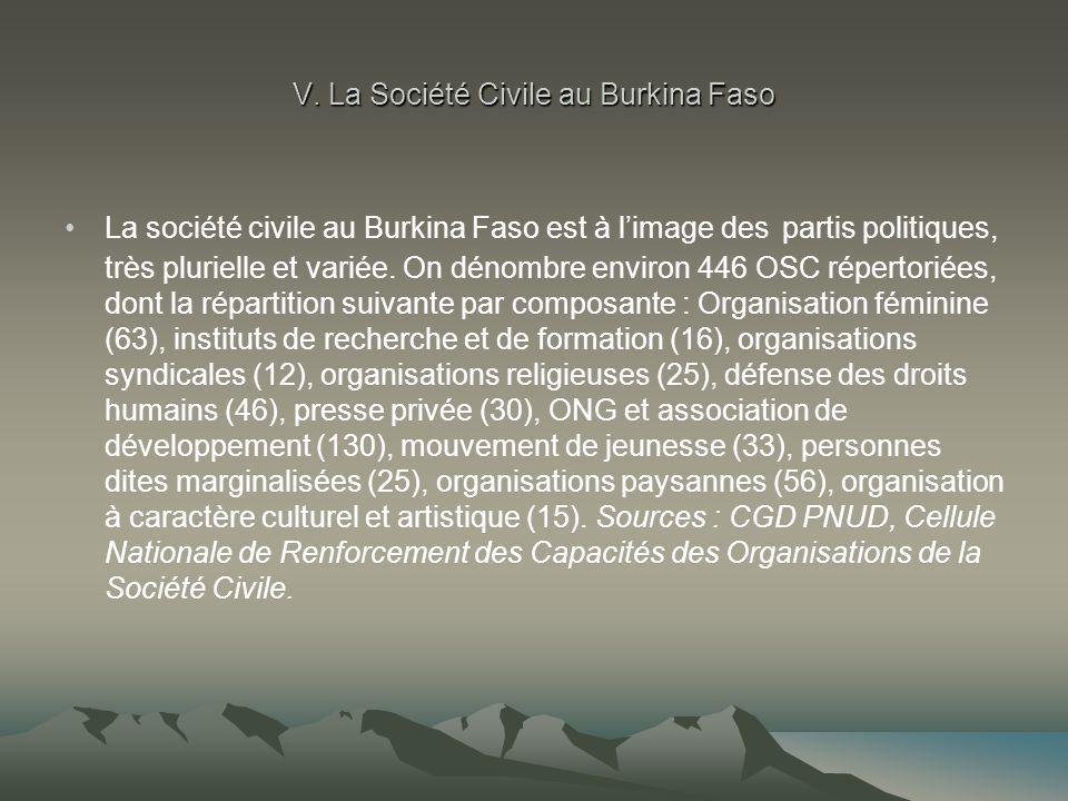 V. La Société Civile au Burkina Faso