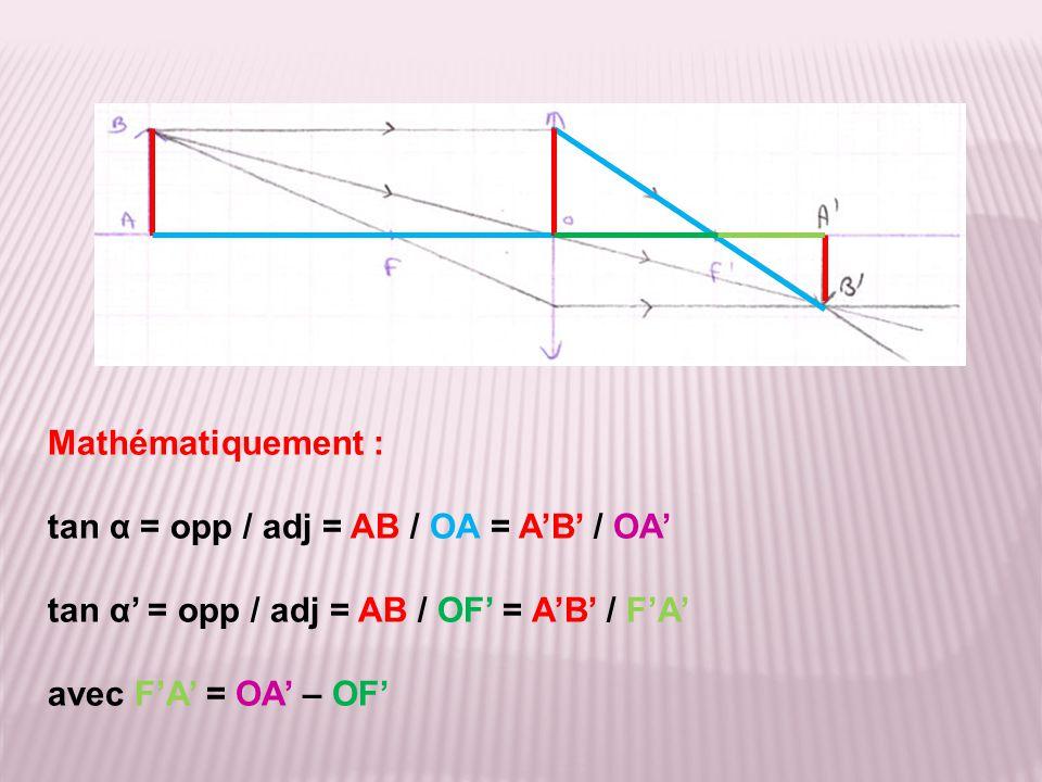Mathématiquement : tan α = opp / adj = AB / OA = A'B' / OA' tan α' = opp / adj = AB / OF' = A'B' / F'A'