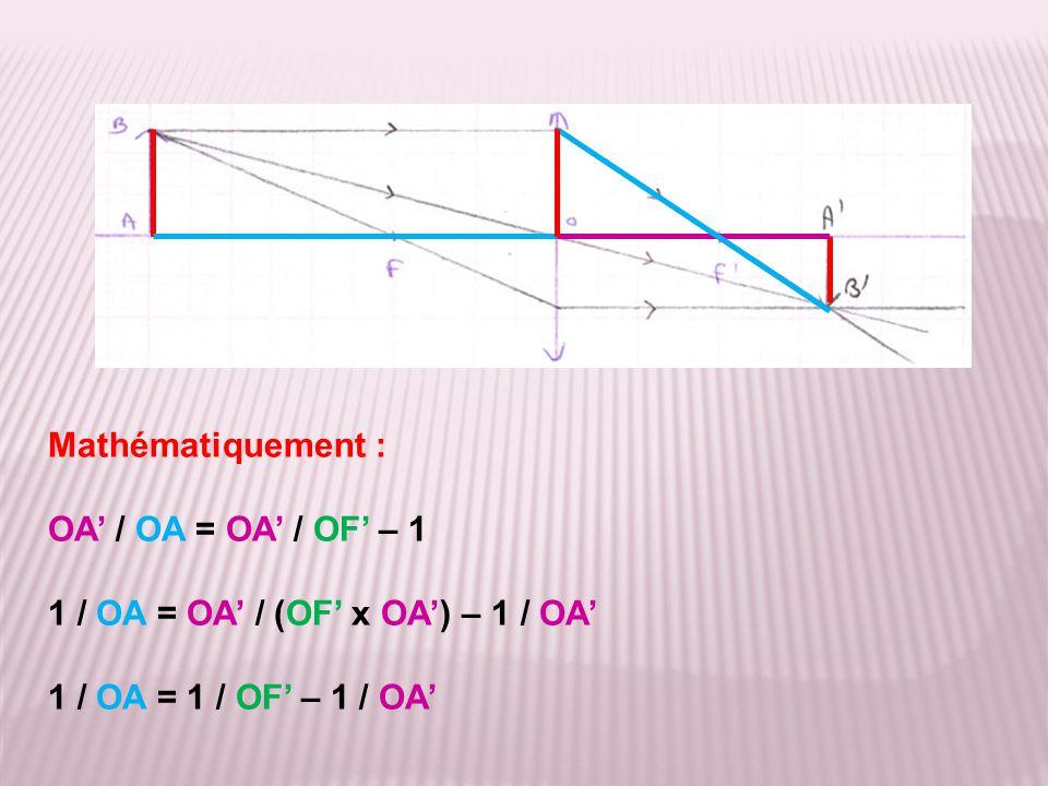 Mathématiquement : OA' / OA = OA' / OF' – 1.