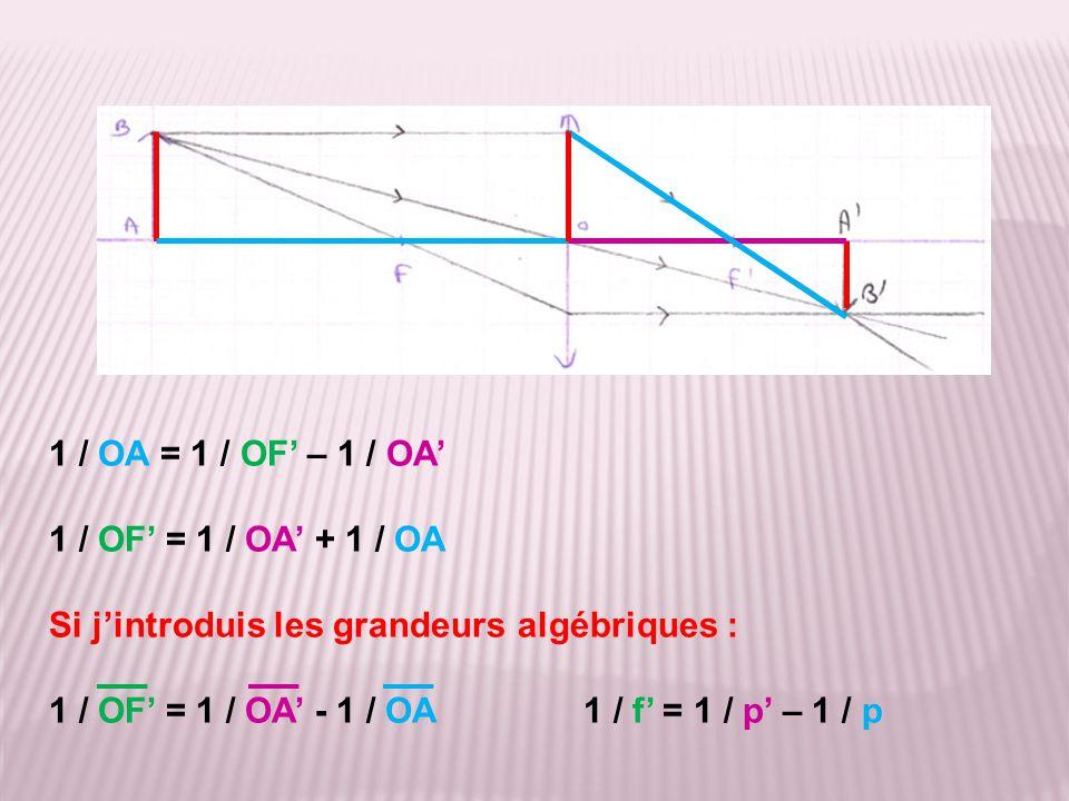1 / OA = 1 / OF' – 1 / OA' 1 / OF' = 1 / OA' + 1 / OA. Si j'introduis les grandeurs algébriques :