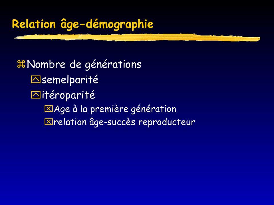 Relation âge-démographie