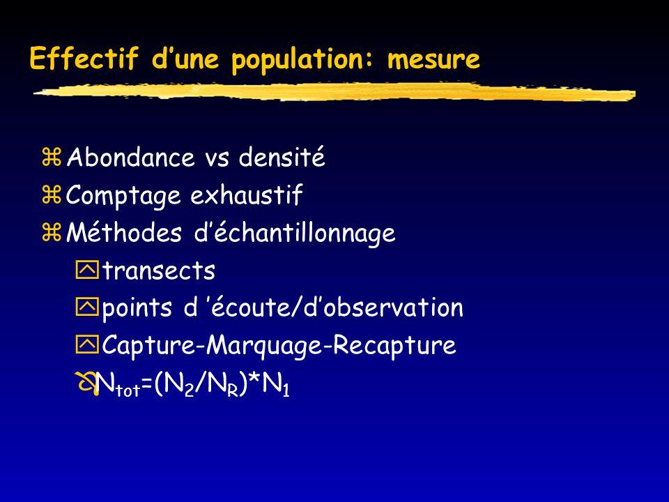 Effectif d'une population: mesure