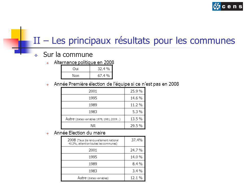 II – Les principaux résultats pour les communes