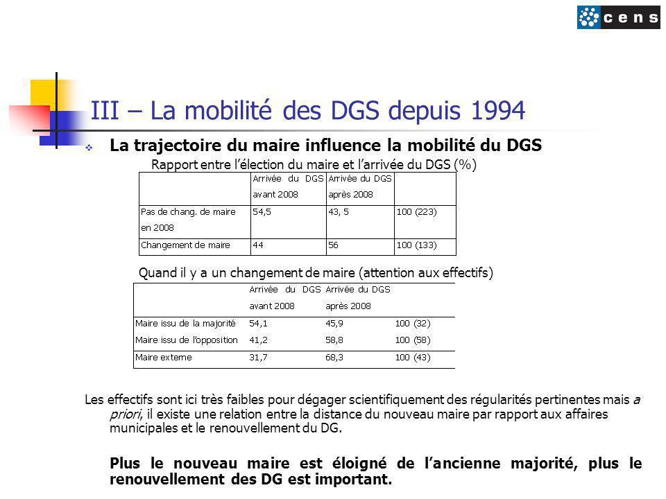 III – La mobilité des DGS depuis 1994