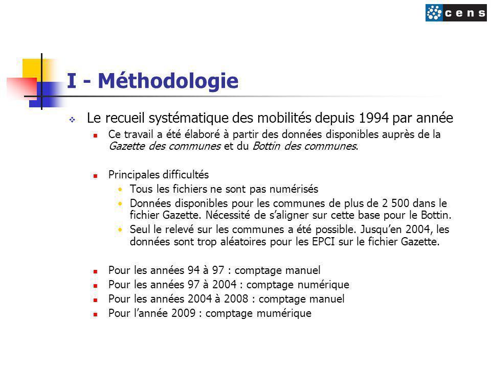 I - Méthodologie Le recueil systématique des mobilités depuis 1994 par année.