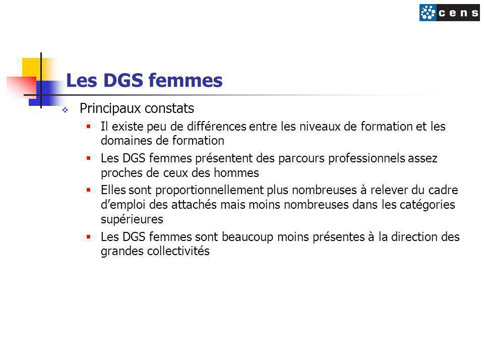 Les DGS femmes Principaux constats