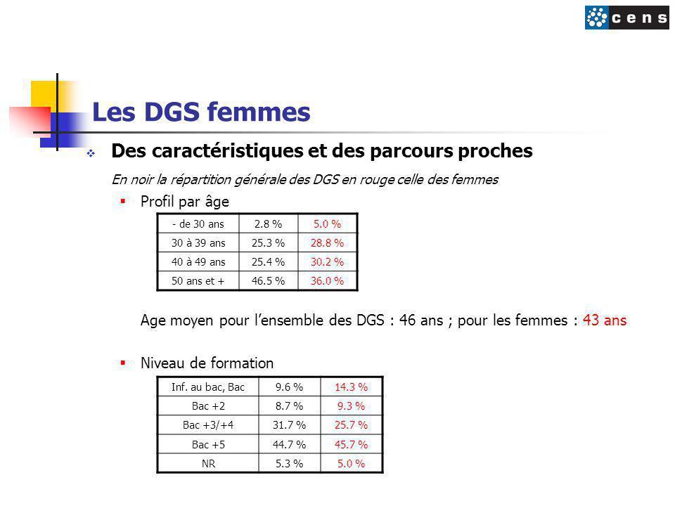 Les DGS femmes Des caractéristiques et des parcours proches