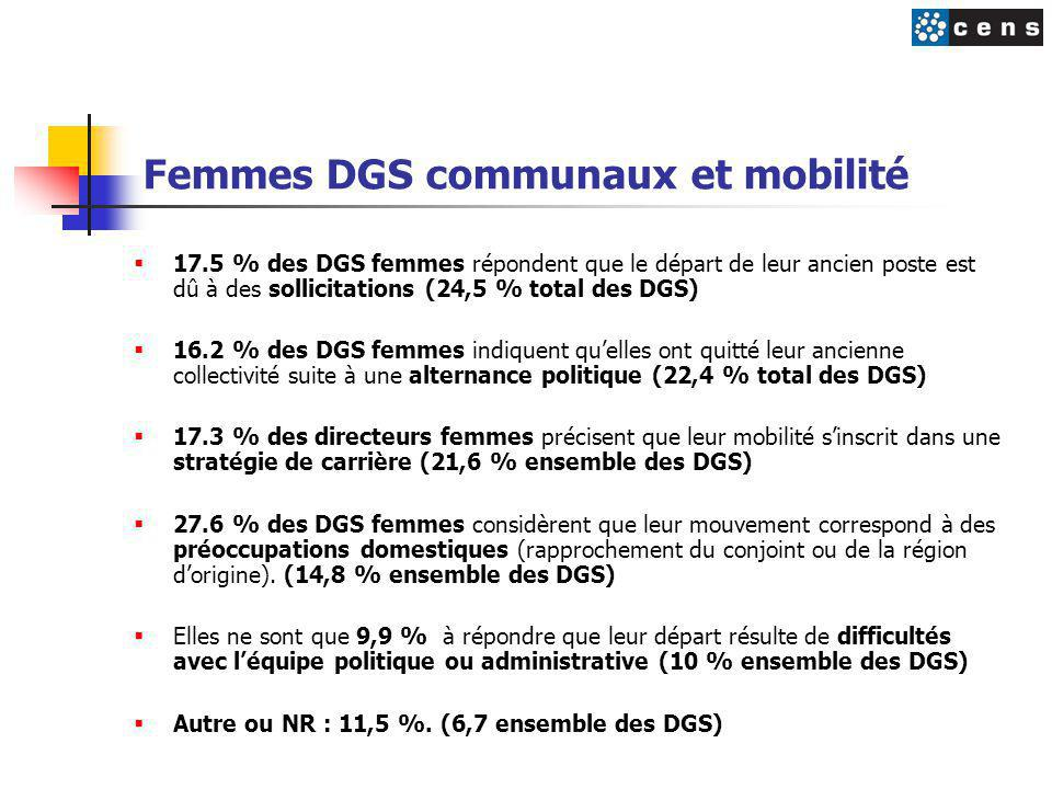 Femmes DGS communaux et mobilité