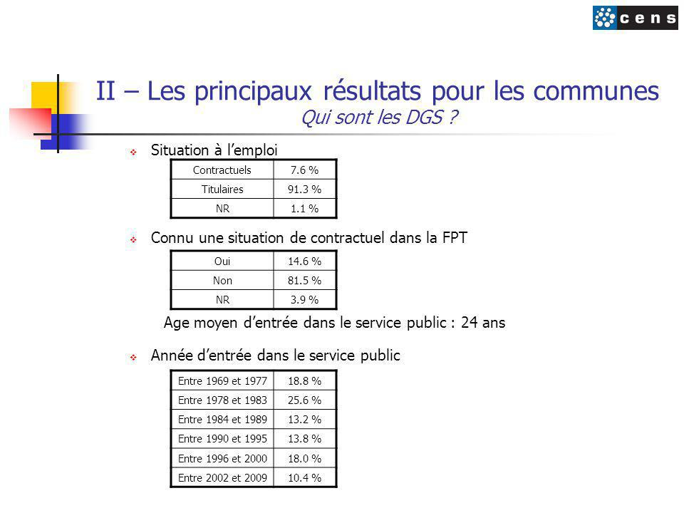 II – Les principaux résultats pour les communes Qui sont les DGS