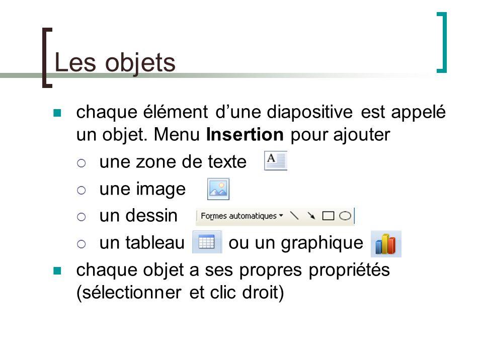 Les objets chaque élément d'une diapositive est appelé un objet. Menu Insertion pour ajouter. une zone de texte.