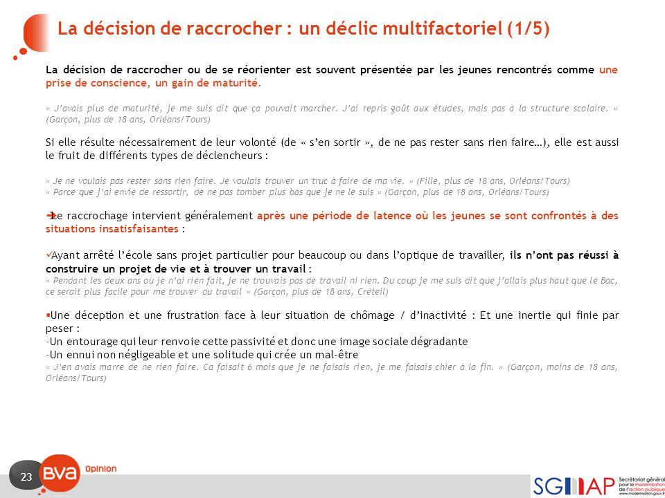 La décision de raccrocher : un déclic multifactoriel (1/5)