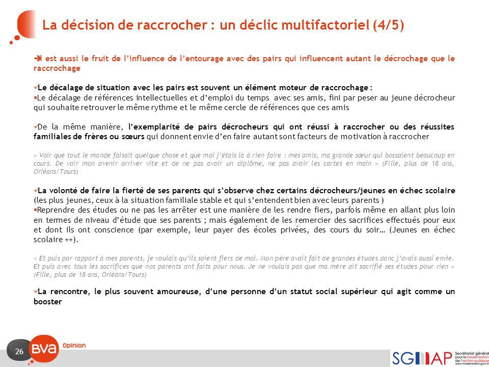 La décision de raccrocher : un déclic multifactoriel (4/5)