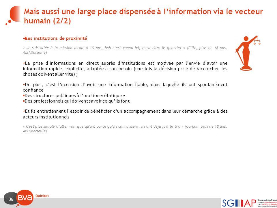 Mais aussi une large place dispensée à l'information via le vecteur humain (2/2)