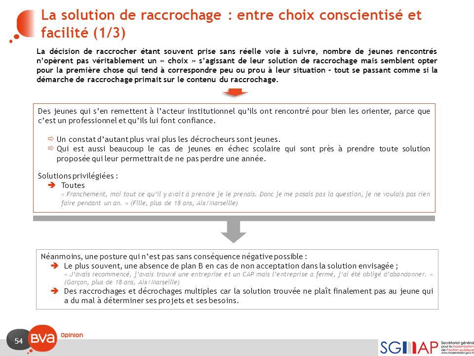 La solution de raccrochage : entre choix conscientisé et facilité (1/3)