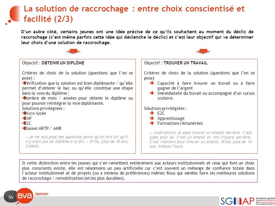 La solution de raccrochage : entre choix conscientisé et facilité (2/3)