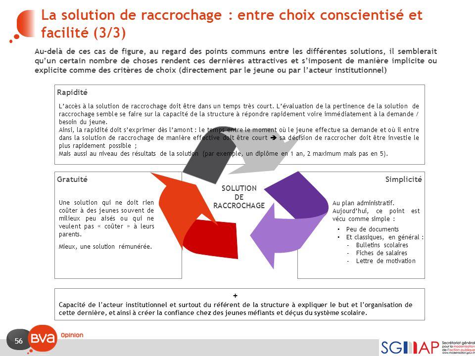 La solution de raccrochage : entre choix conscientisé et facilité (3/3)