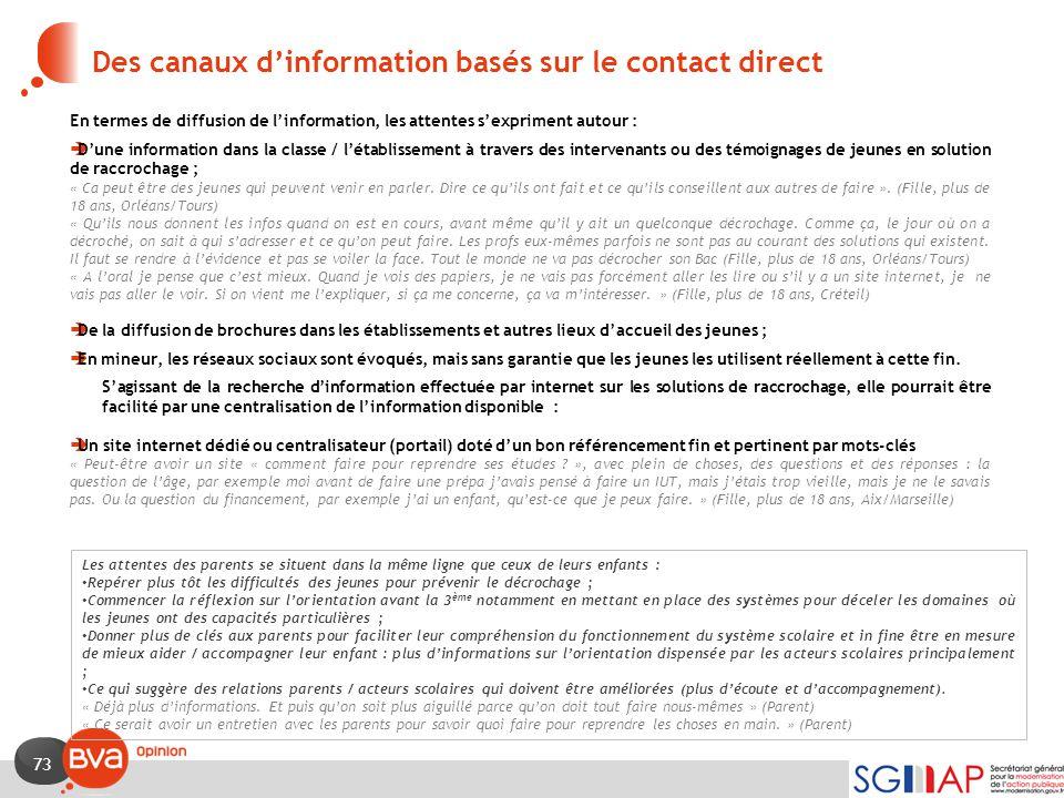 Des canaux d'information basés sur le contact direct